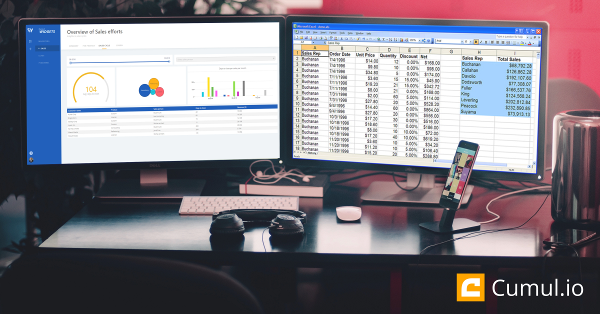 Embedding analytics in your own application