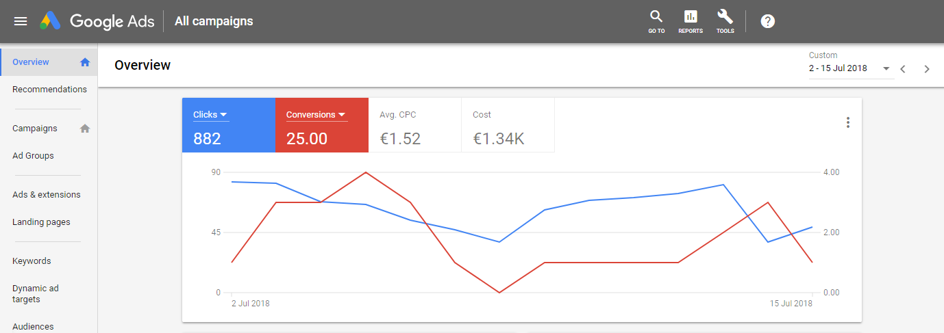 Google Adwords example of customer-facing dashboard
