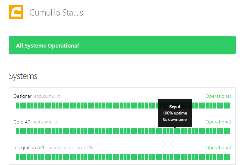 Cumul.io systems status page