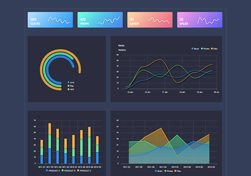 Examples of effectiveness of dashboards